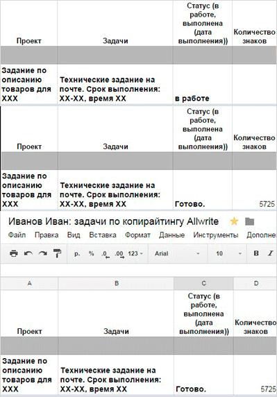 Сертификация оборудования копирайтинг работа сертификация по стандарту iscc